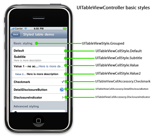 UITableViewController by example | Chris's coding blog